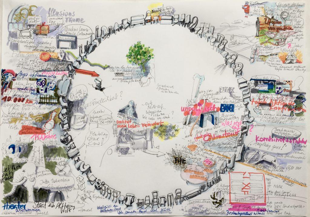 Visualisierung Utopia I © Christiane Büchner / Filmbüro NW